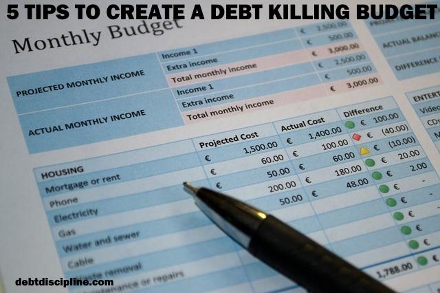 debt killing budget