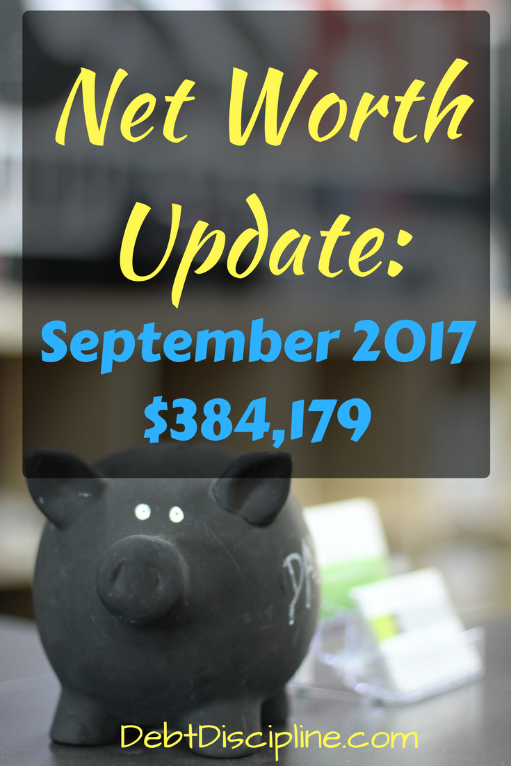 Our Monthly Financial Big Picture update.