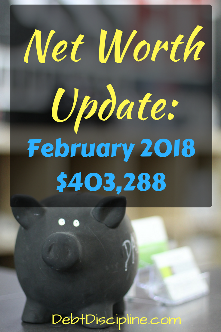 Our Monthly Financial Big Picture update. Tracking our assets and liabilities monthly to keep on eye on our overall net worth.